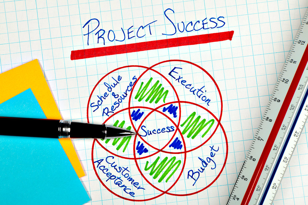 Online-project-management-degree